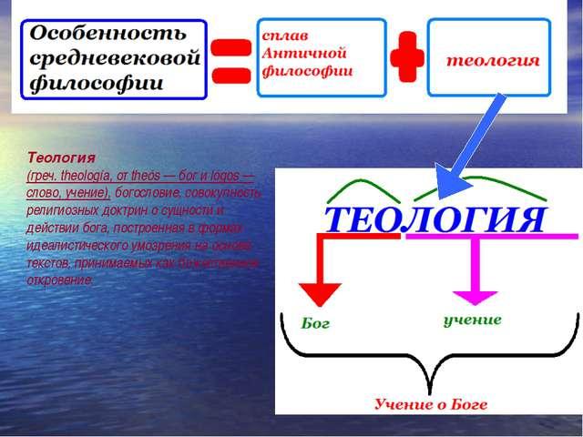 Теология (греч. theología, от theós — бог и lógos — слово, учение), богослови...