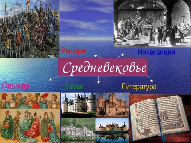 Средневековье Одежда Замки Литература Рыцари Инквизиция