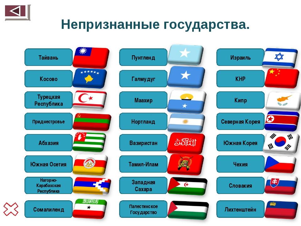 Непризнанные государства. Сомалиленд Нагорно-Карабахская Республика Южная Осе...