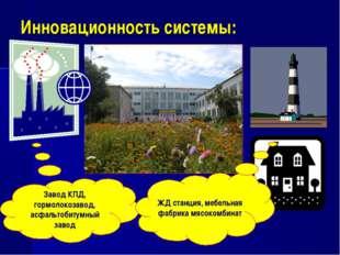 Инновационность системы: Завод КПД, гормолокозавод, асфальтобитумный завод ЖД