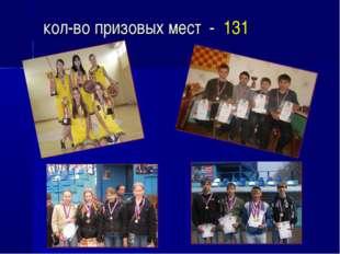 кол-во призовых мест - 131