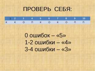 ПРОВЕРЬ СЕБЯ: 1 0 ошибок – «5» 1-2 ошибки – «4» 3-4 ошибки – «3» 234567