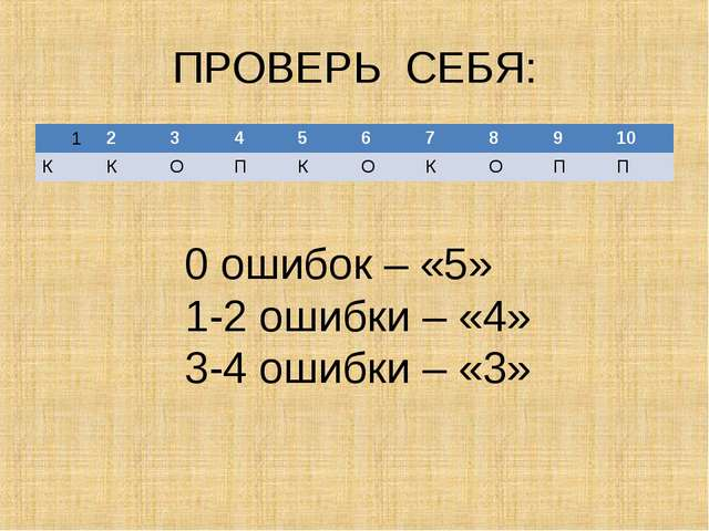 ПРОВЕРЬ СЕБЯ: 1 0 ошибок – «5» 1-2 ошибки – «4» 3-4 ошибки – «3» 234567...