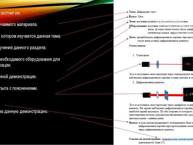 Карта опыта состоит из: Темы изучаемого материала. Класса в котором изучается...