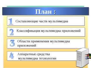 План : Классификация мультимедиа приложений Области применения мультимедиа п