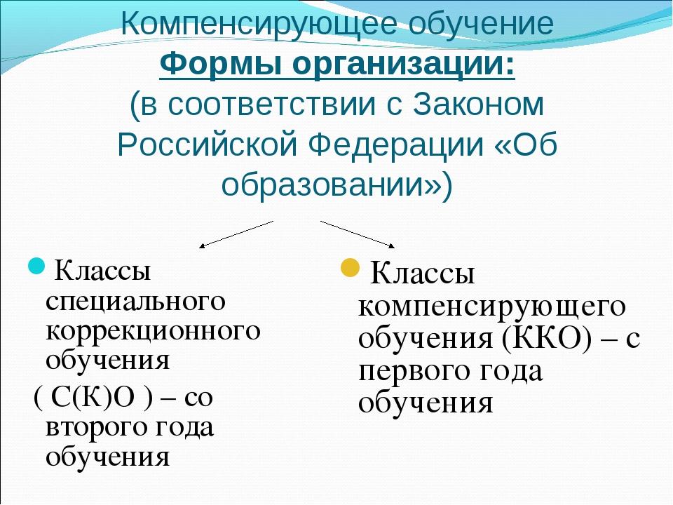 Компенсирующее обучение Формы организации: (в соответствии с Законом Российс...
