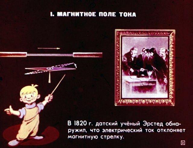 http://klasnaocinka.com.ua/uploads/editor/1/570843/blog_36044/images/6_elektromagnitnye_yavleniya_r96.jpg
