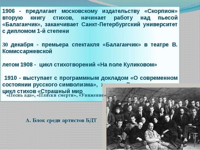 1906 - предлагает московскому издательству «Скорпион» вторую книгу стихов, на...