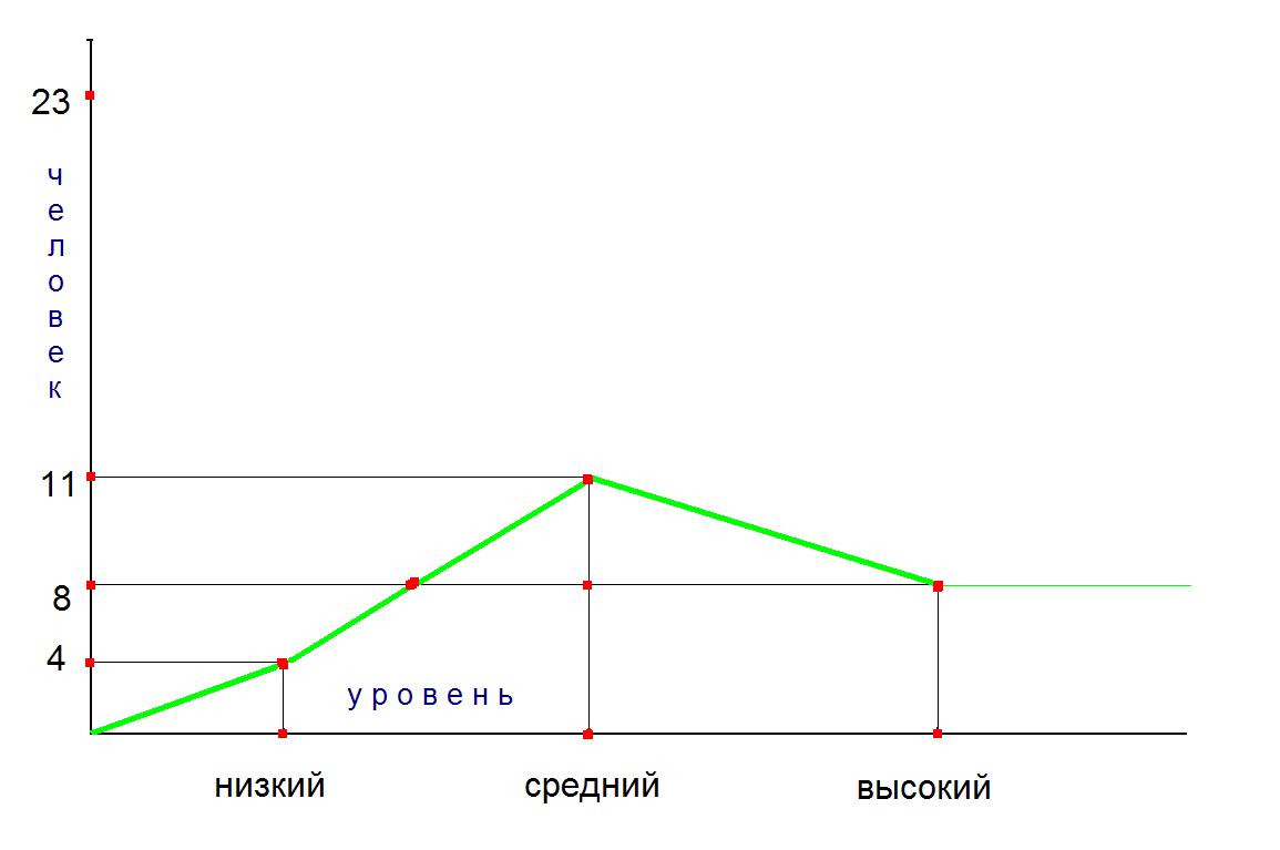 график 2 Б.bmp