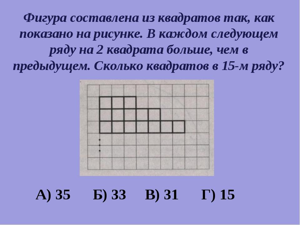 Фигура составлена из квадратов так, как показано на рисунке. В каждом следующ...