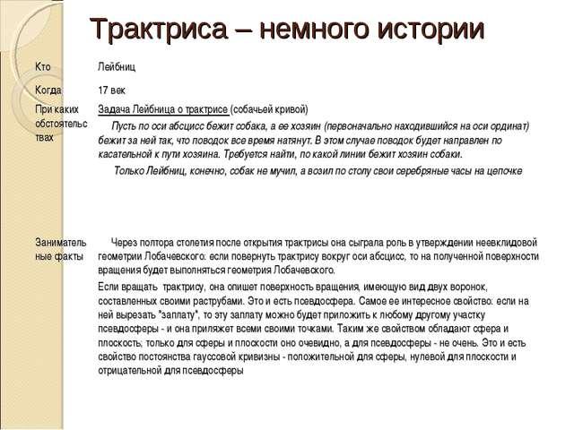 Трактриса – немного истории КтоЛейбниц Когда17 век При каких обстоятельств...
