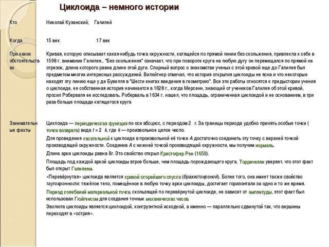 Циклоида – немного истории КтоНиколай Кузанский; Галилей Когда15 век 17 ве...