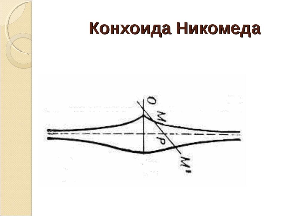 Конхоида Никомеда