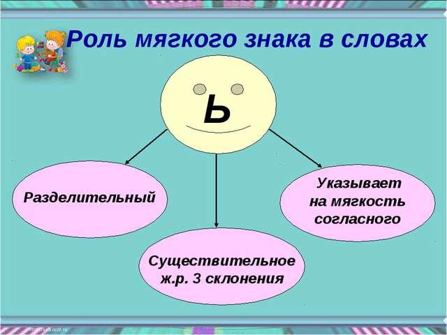 Разделительный Указывает на мягкость согласного Существительное ж.р. 3 склоне...
