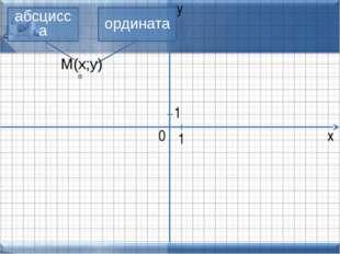 y М(х;у) ордината абсцисса x 0 1 1 Размер 30х20 шаблон клеток сделан как табл