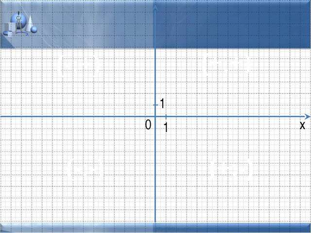 (+;+) (-;+) (-;-) (+;-) x 0 1 1