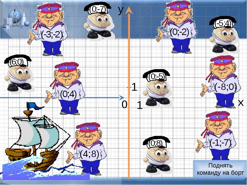 Поднять команду на борт (-1;-7) (4;8) (-3;-2) (-8;0) (0;4) (0;-2)