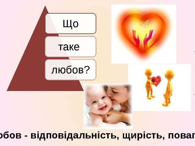 Любов - відповідальність, щирість, повага.