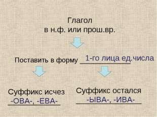 Глагол в н.ф. или прош.вр. Поставить в форму _____________ Суффикс исчез ____