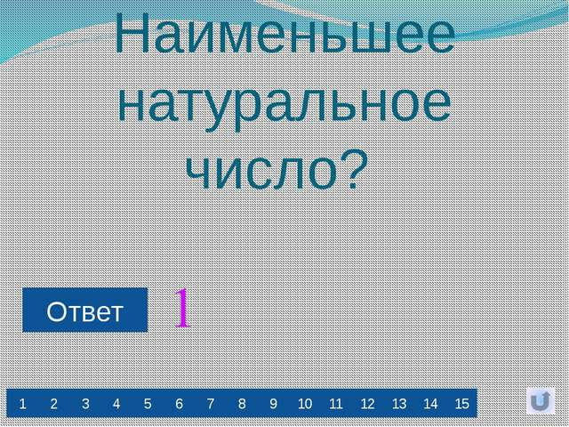 Ответ 01:00 Норберт Виннер Назовите родоначальника науки кибернетика