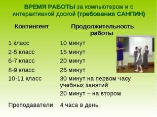ВРЕМЯ РАБОТЫ за компьютером и с интерактивной доской (требования САНПИН) 10-1