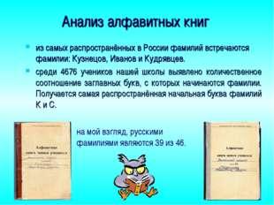 Анализ алфавитных книг из самых распространённых в России фамилий встречаются