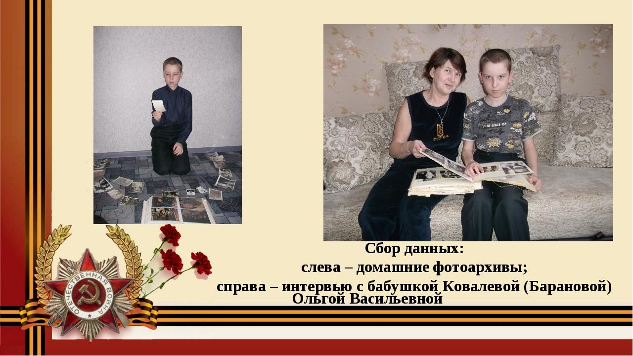 Сбор данных: слева – домашние фотоархивы; справа – интервью с бабушкой Ковале...