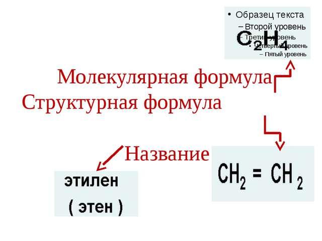 Молекулярная формула Структурная формула Название