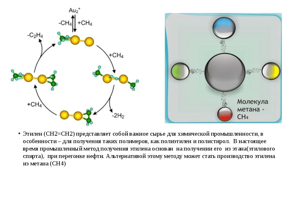 Этилен (CH2=CH2) представляет собой важное сырье для химической промышленнос...