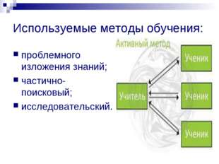 Используемые методы обучения: проблемного изложения знаний; частично-поисковы