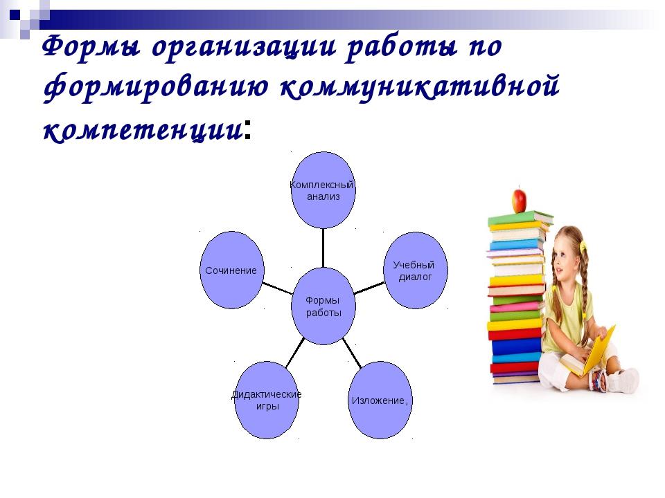 Формы организации работы по формированию коммуникативной компетенции: