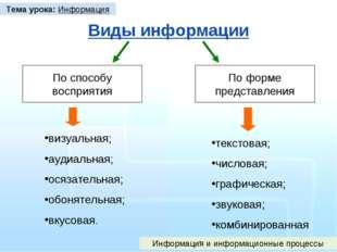 Виды информации По способу восприятия По форме представления Тема урока: Инфо