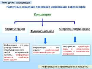 Различные концепции понимания информации в философии Концепции Атрибутивная Ф