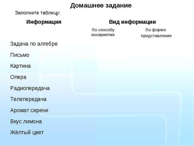 Домашнее задание Заполните таблицу: ИнформацияВид информации По способу вос...