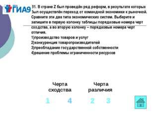 В1. В стране Z был проведён ряд реформ, в результате которых был осуществлён