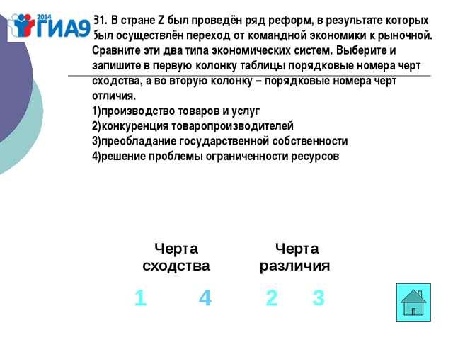 В1. В стране Z был проведён ряд реформ, в результате которых был осуществлён...