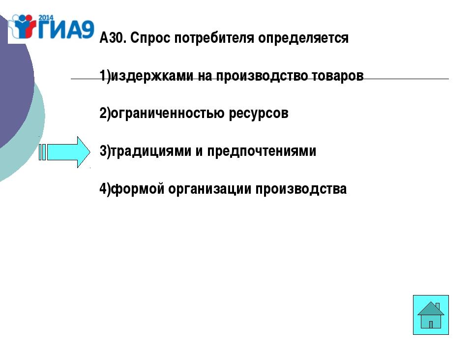 А30. Спрос потребителя определяется 1)издержками на производство товаров 2)ог...