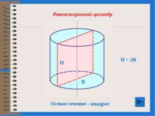 Равносторонний цилиндр H = 2R R H Осевое сечение - квадрат