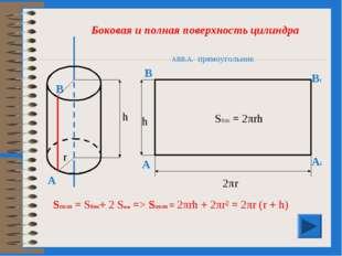 АВВ1А1- прямоугольник В А1 В1 А 2πr h Sбок = 2πrh Sполн = Sбок+ 2 Sосн => Sпо