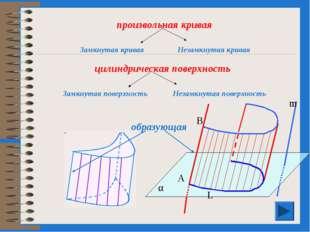 образующая цилиндрическая поверхность произвольная кривая Незамкнутая поверхн