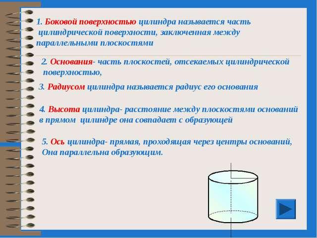 3. Радиусом цилиндра называется радиус его основания 4. Высота цилиндра- расс...