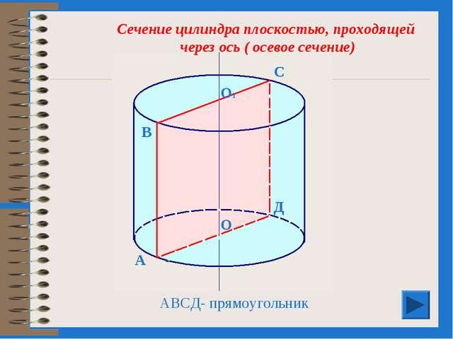 А В С Д О О1 Сечение цилиндра плоскостью, проходящей через ось ( осевое сечен...