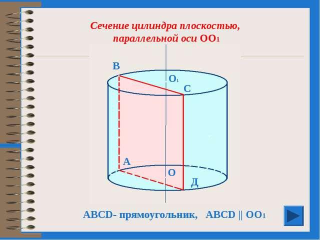 А В С Д АВСD- прямоугольник, ABCD || ОО1 О1 Сечение цилиндра плоскостью, пара...