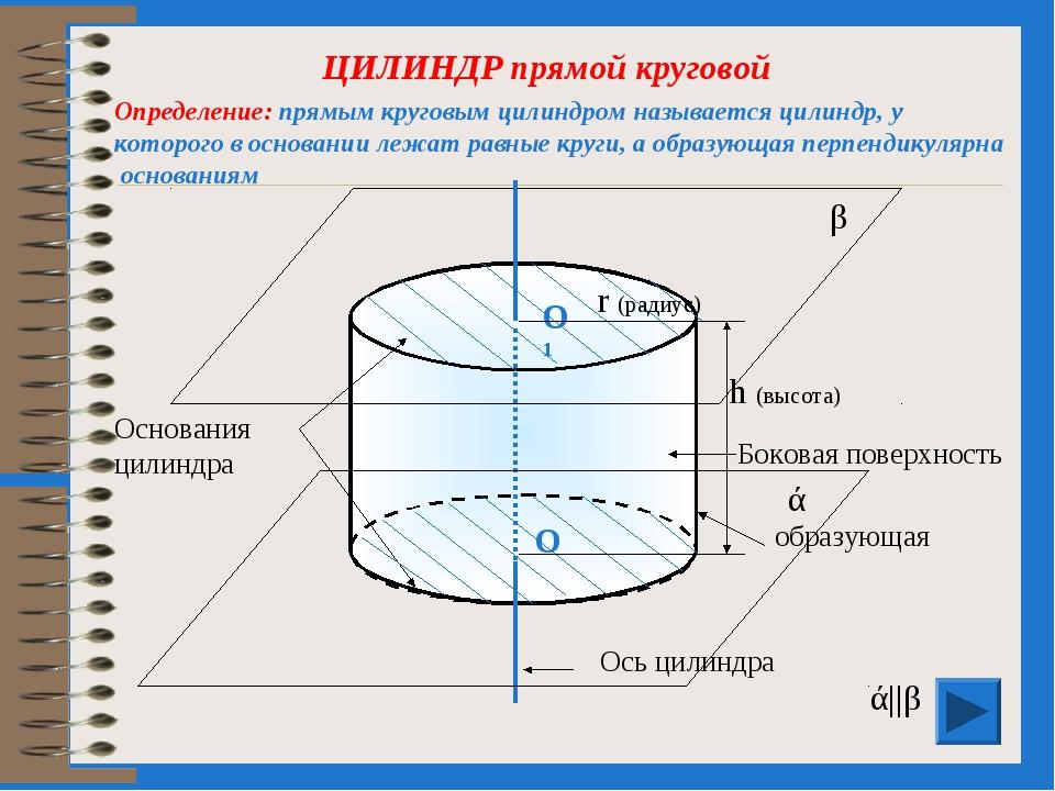 ЦИЛИНДР прямой круговой Определение: прямым круговым цилиндром называется цил...