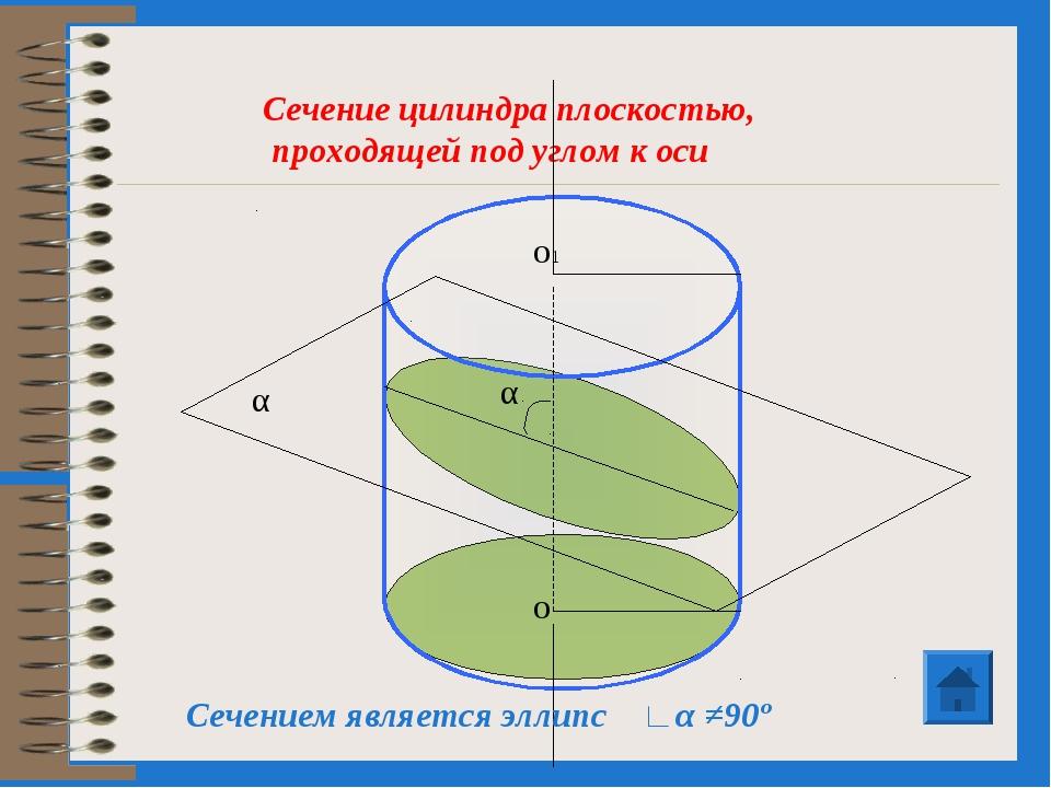 Сечение цилиндра плоскостью, проходящей под углом к оси Сечением является элл...