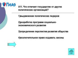 А11. Что отличает государство от других политических организаций? 1)выдвижени