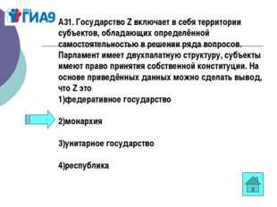 А31. Государство Z включает в себя территории субъектов, обладающих определён