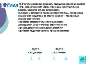 В1. Учитель, раскрывая сущность принципа разделения властей в РФ, охарактериз