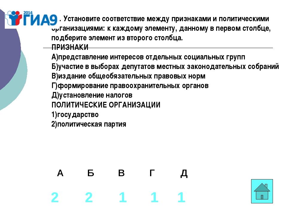 В1. Установите соответствие между признаками и политическими организациями: к...