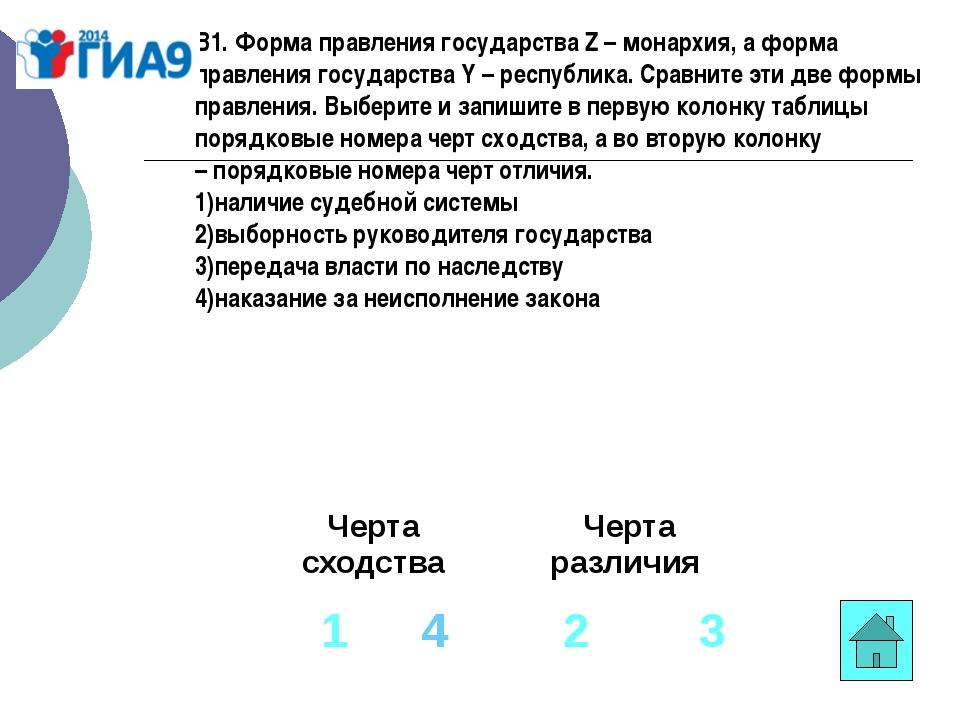 В1. Форма правления государства Z –монархия, а форма правления государства Y...